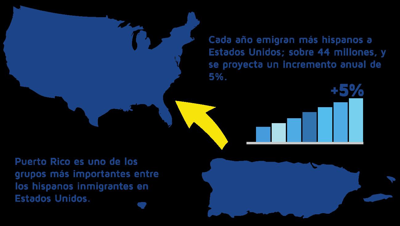 infographic-esp